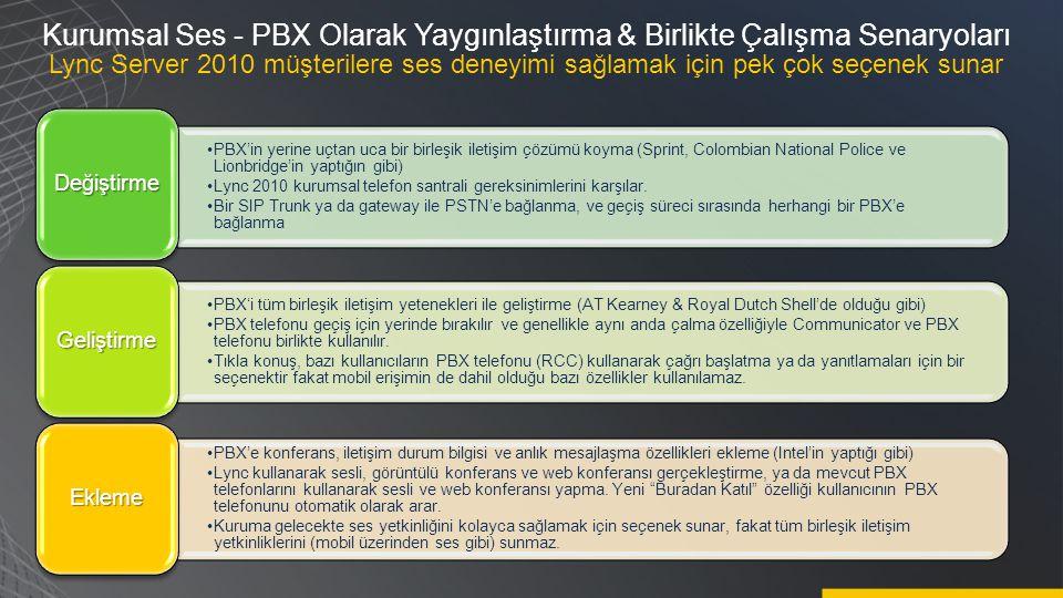 Kurumsal Ses - PBX Olarak Yaygınlaştırma & Birlikte Çalışma Senaryoları Lync Server 2010 müşterilere ses deneyimi sağlamak için pek çok seçenek sunar PBX'in yerine uçtan uca bir birleşik iletişim çözümü koyma (Sprint, Colombian National Police ve Lionbridge'in yaptığın gibi) Lync 2010 kurumsal telefon santrali gereksinimlerini karşılar.