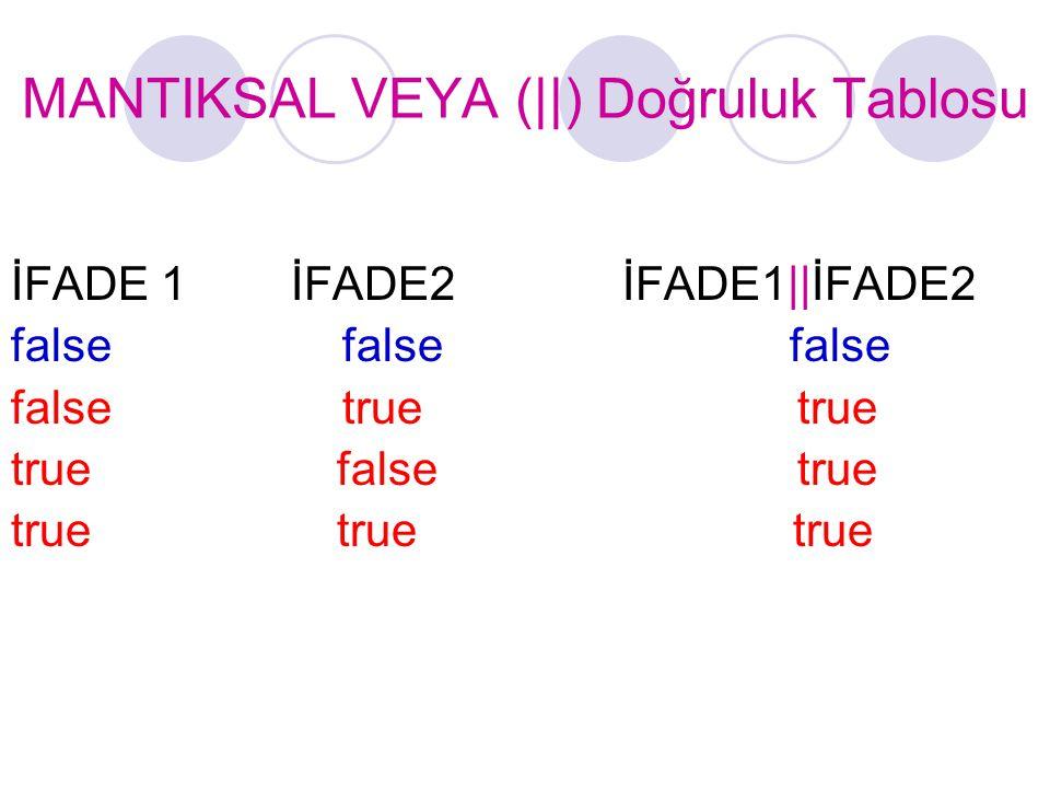 MANTIKSAL VEYA (||) Doğruluk Tablosu İFADE 1 İFADE2 İFADE1||İFADE2 false false false false true true true false true true true true