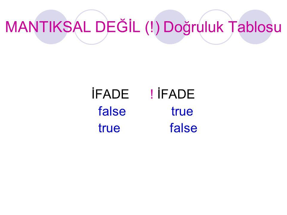 MANTIKSAL DEĞİL (!) Doğruluk Tablosu İFADE ! İFADE false true true false