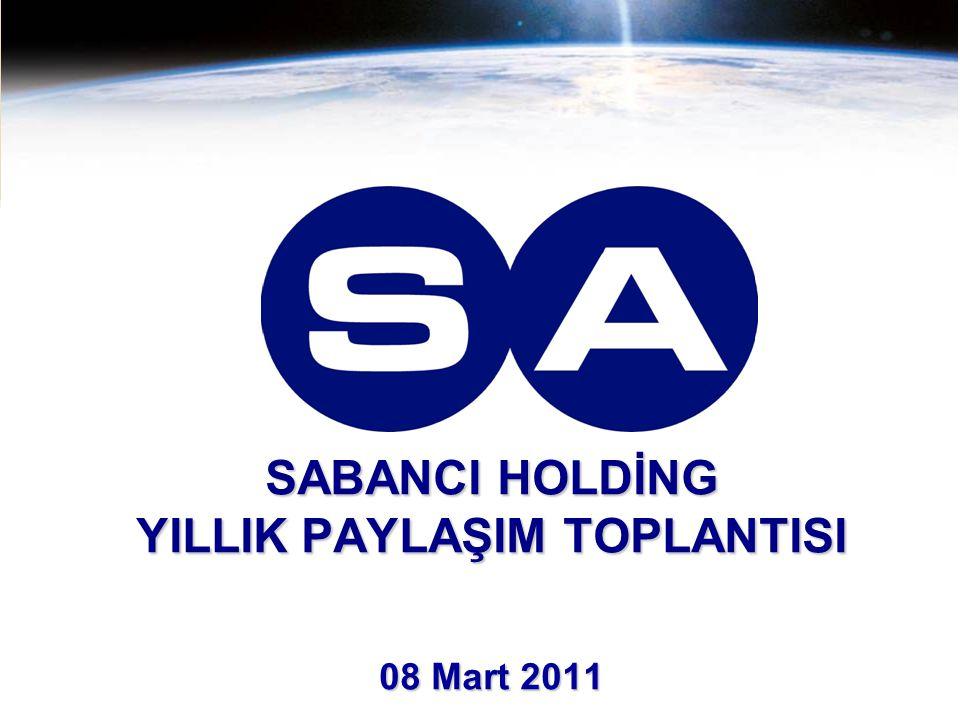 Gündem Ekonomik Görünüm  Dünya'daki Gelişmeler  Türkiye'deki Gelişmeler Sabancı Holding Değerlendirmesi