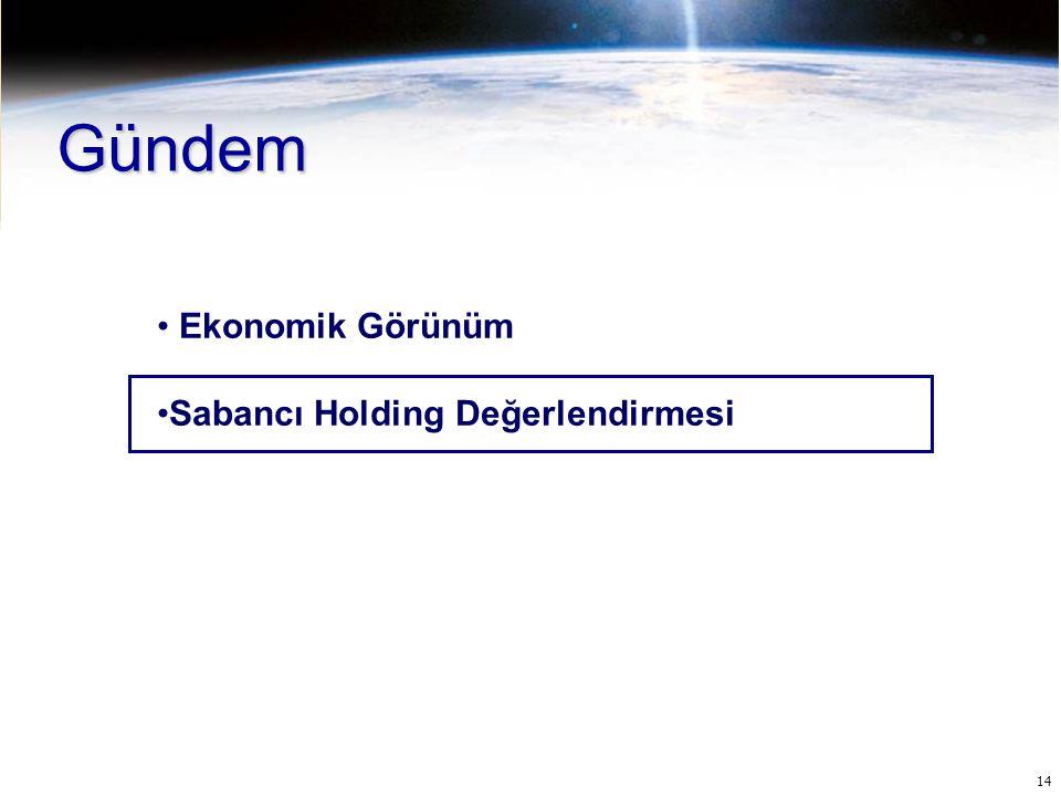 14 Gündem Ekonomik Görünüm Sabancı Holding Değerlendirmesi