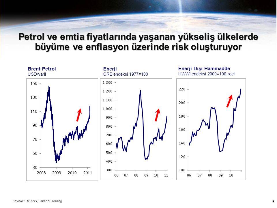 5 Petrol ve emtia fiyatlarında yaşanan yükseliş ülkelerde büyüme ve enflasyon üzerinde risk oluşturuyor Enerji Dışı Hammadde HWWI endeksi 2000=100 ree