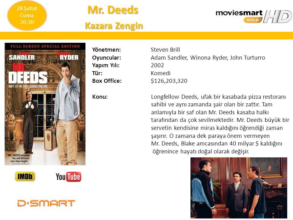 Mr. Deeds Mr. Deeds Kazara Zengin Kazara Zengin Yönetmen: Steven Brill Oyuncular: Adam Sandler, Winona Ryder, John Turturro Yapım Yılı: 2002 Tür: Kome