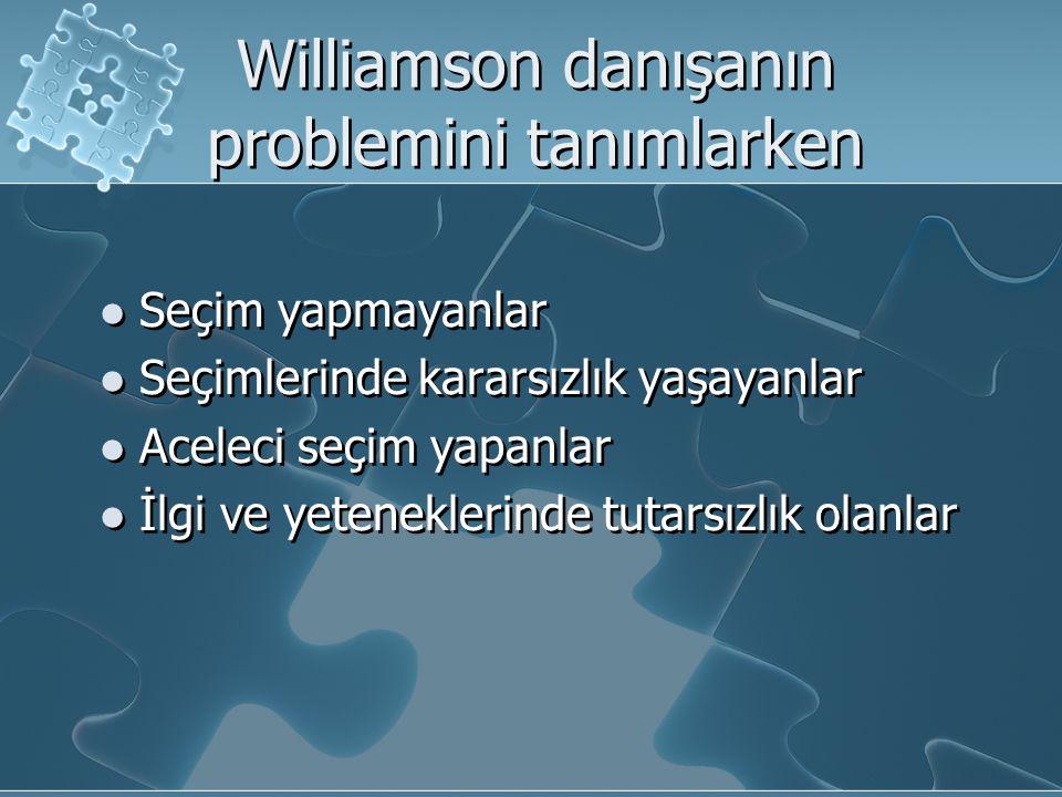 Williamson danışanın problemini tanımlarken Seçim yapmayanlar Seçimlerinde kararsızlık yaşayanlar Aceleci seçim yapanlar İlgi ve yeteneklerinde tutars