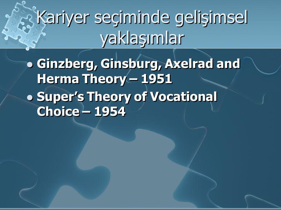 Kariyer seçiminde gelişimsel yaklaşımlar Ginzberg, Ginsburg, Axelrad and Herma Theory – 1951 Super's Theory of Vocational Choice – 1954 Ginzberg, Gins