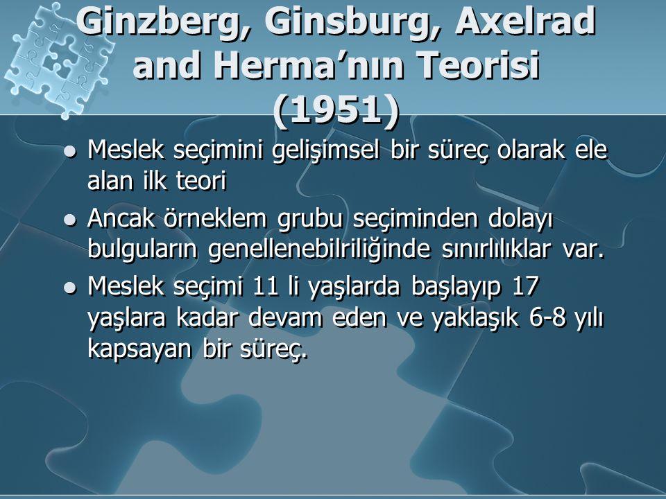 Ginzberg, Ginsburg, Axelrad and Herma'nın Teorisi (1951) Meslek seçimini gelişimsel bir süreç olarak ele alan ilk teori Ancak örneklem grubu seçiminde