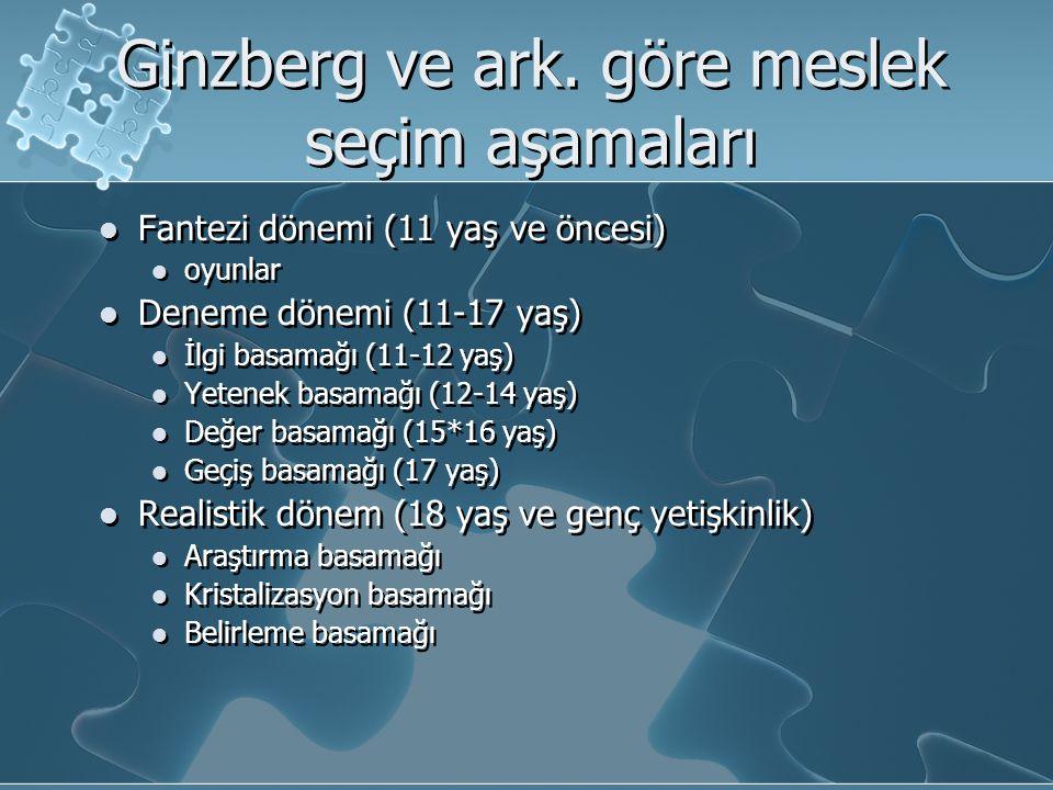 Ginzberg ve ark. göre meslek seçim aşamaları Fantezi dönemi (11 yaş ve öncesi) oyunlar Deneme dönemi (11-17 yaş) İlgi basamağı (11-12 yaş) Yetenek bas