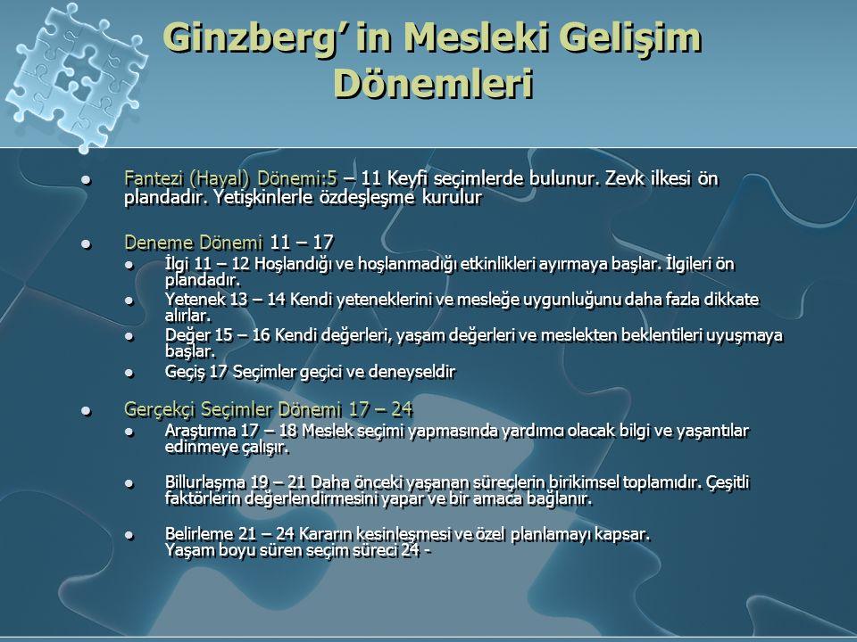 Ginzberg' in Mesleki Gelişim Dönemleri Fantezi (Hayal) Dönemi:5 – 11 Keyfi seçimlerde bulunur. Zevk ilkesi ön plandadır. Yetişkinlerle özdeşleşme kuru