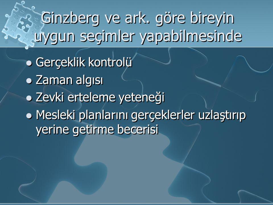 Ginzberg ve ark. göre bireyin uygun seçimler yapabilmesinde Gerçeklik kontrolü Zaman algısı Zevki erteleme yeteneği Mesleki planlarını gerçeklerler uz