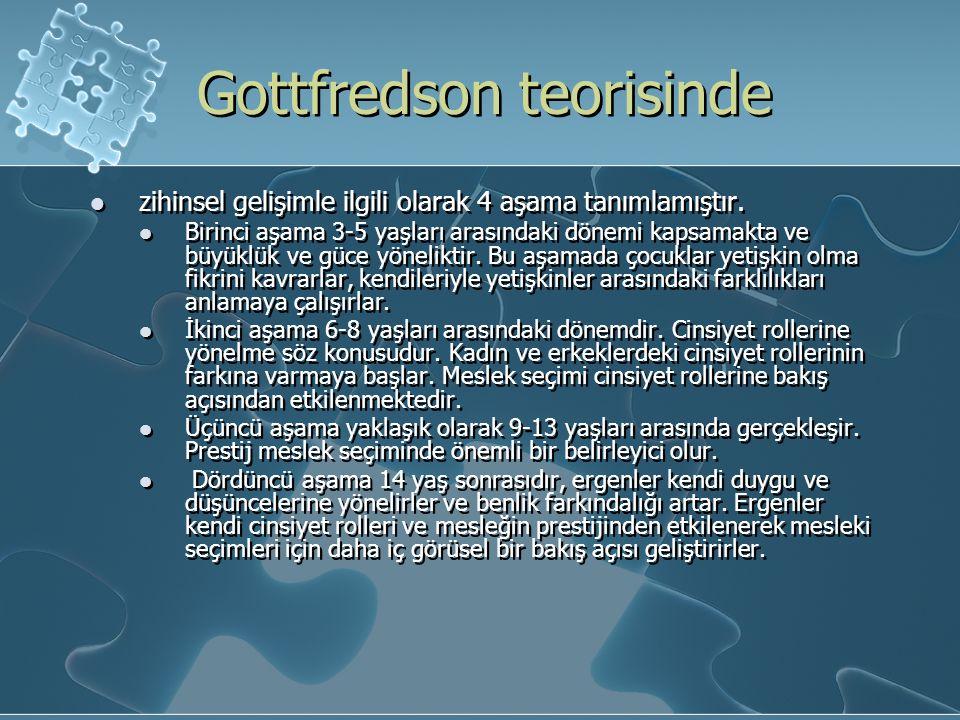 Gottfredson teorisinde zihinsel gelişimle ilgili olarak 4 aşama tanımlamıştır. Birinci aşama 3-5 yaşları arasındaki dönemi kapsamakta ve büyüklük ve g