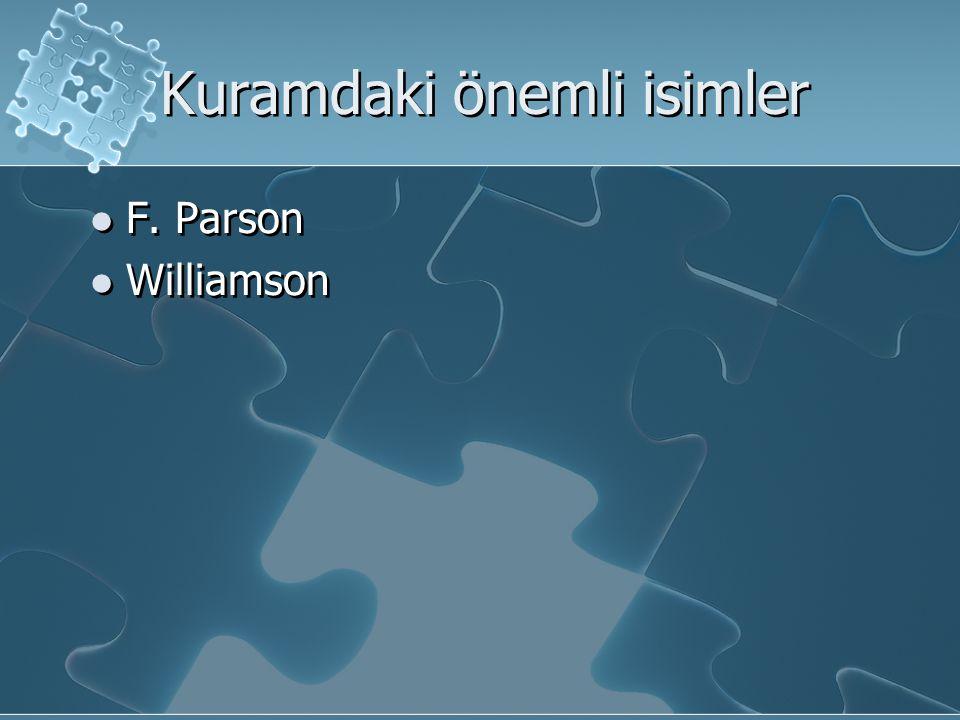 Kuramdaki önemli isimler F. Parson Williamson F. Parson Williamson