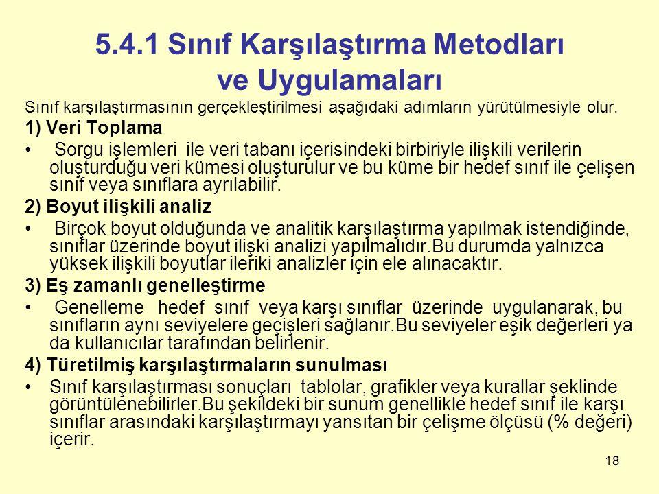 18 5.4.1 Sınıf Karşılaştırma Metodları ve Uygulamaları Sınıf karşılaştırmasının gerçekleştirilmesi aşağıdaki adımların yürütülmesiyle olur. 1) Veri To