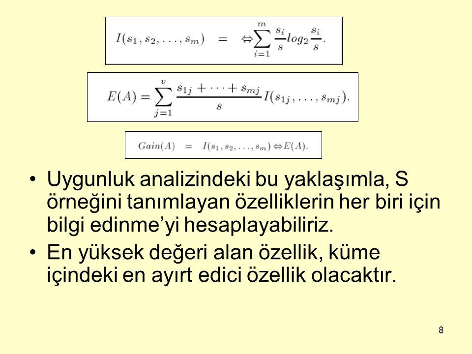 8 Uygunluk analizindeki bu yaklaşımla, S örneğini tanımlayan özelliklerin her biri için bilgi edinme'yi hesaplayabiliriz. En yüksek değeri alan özelli