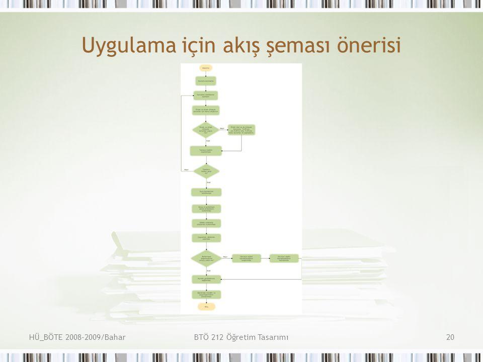 HÜ_BÖTE 2008-2009/BaharBTÖ 212 Öğretim Tasarımı20 Uygulama için akış şeması önerisi