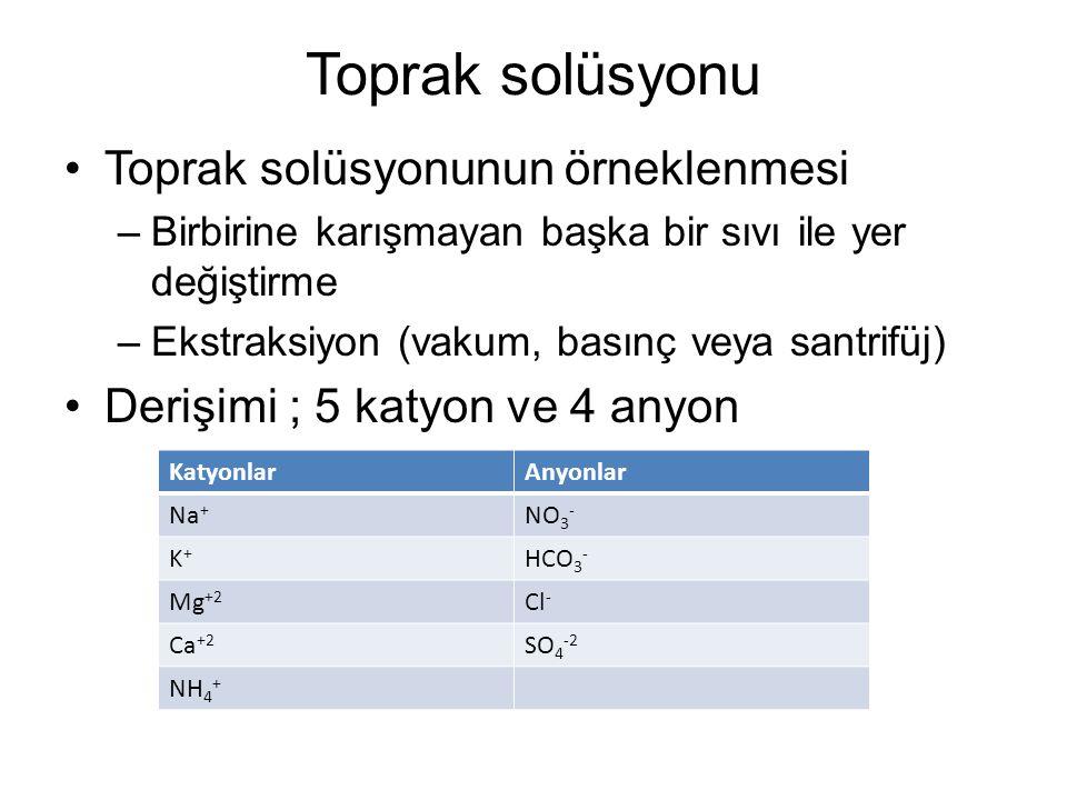 Toprak solüsyonu Toprak solüsyonunun örneklenmesi –Birbirine karışmayan başka bir sıvı ile yer değiştirme –Ekstraksiyon (vakum, basınç veya santrifüj) Derişimi ; 5 katyon ve 4 anyon KatyonlarAnyonlar Na + NO 3 - K+K+ HCO 3 - Mg +2 Cl - Ca +2 SO 4 -2 NH 4 +