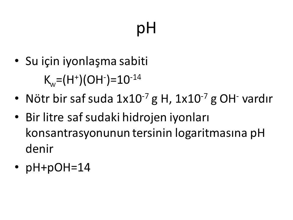 pH Su için iyonlaşma sabiti K w =(H + )(OH - )=10 -14 Nötr bir saf suda 1x10 -7 g H, 1x10 -7 g OH - vardır Bir litre saf sudaki hidrojen iyonları konsantrasyonunun tersinin logaritmasına pH denir pH+pOH=14