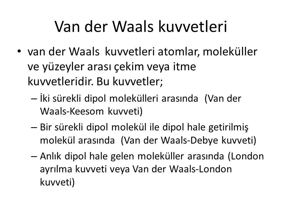 Van der Waals kuvvetleri van der Waals kuvvetleri atomlar, moleküller ve yüzeyler arası çekim veya itme kuvvetleridir. Bu kuvvetler; – İki sürekli dip