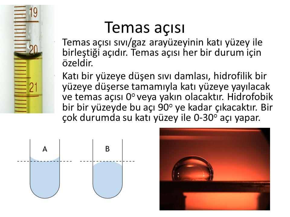 Temas açısı Temas açısı sıvı/gaz arayüzeyinin katı yüzey ile birleştiği açıdır. Temas açısı her bir durum için özeldir. Katı bir yüzeye düşen sıvı dam