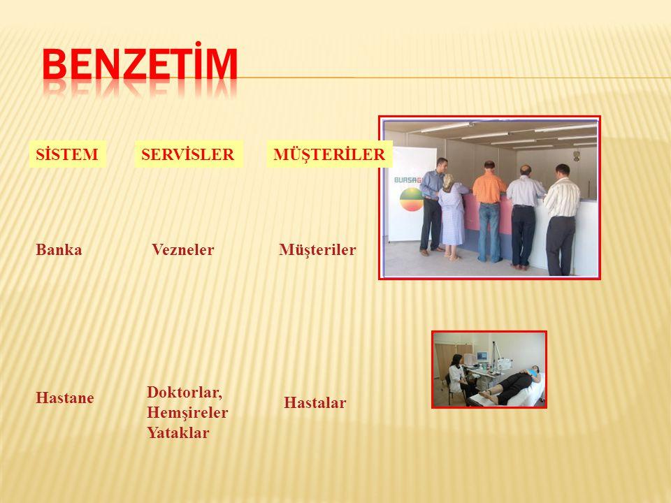 SİSTEMSERVİSLERMÜŞTERİLER BankaVeznelerMüşteriler Hastane Doktorlar, Hemşireler Yataklar Hastalar
