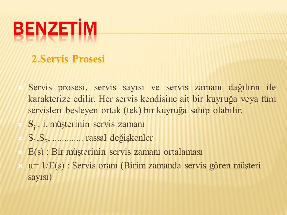 2.Servis Prosesi  Servis prosesi, servis sayısı ve servis zamanı dağılımı ile karakterize edilir. Her servis kendisine ait bir kuyruğa veya tüm servi