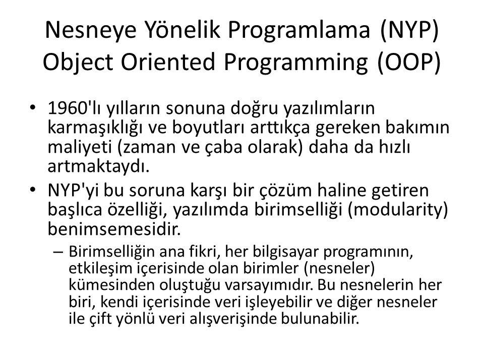 Nesneye Yönelik Programlama (NYP) Object Oriented Programming (OOP) NYP ayrıca, bilgi gizleme (information hiding), veri soyutlama (data abstraction), çok şekillilik (polymorphism) ve kalıtım (inheritance) gibi yazılımın bakımını ve aynı yazılım üzerinde birden fazla kişinin çalışmasını kolaylaştıran kavramları da yazılım literatürüne kazandırmıştır.