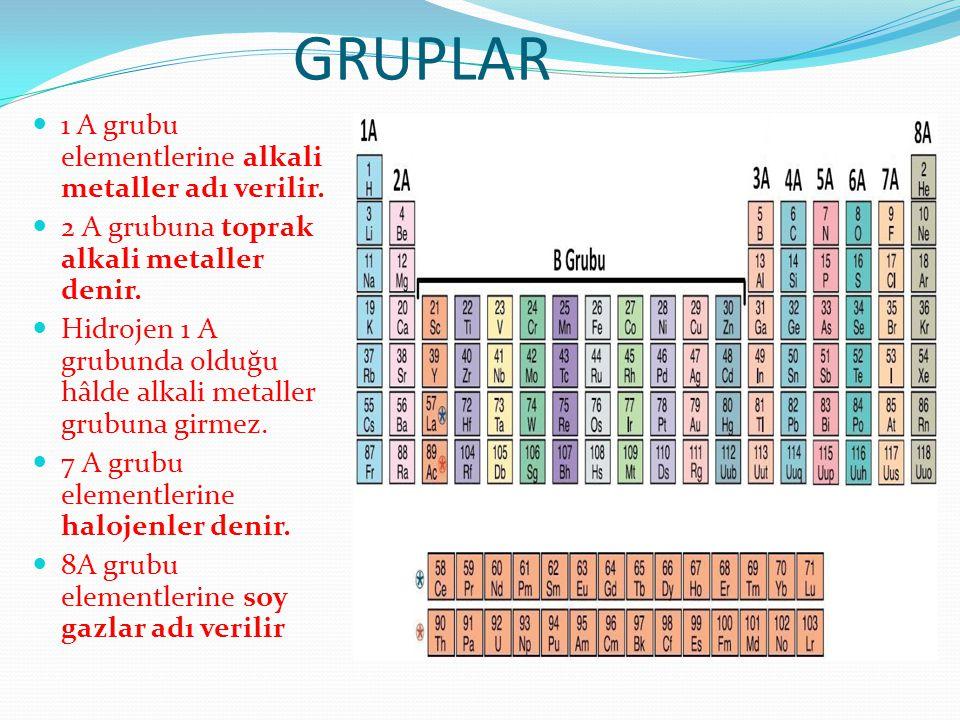 GRUPLAR 1 A grubu elementlerine alkali metaller adı verilir. 2 A grubuna toprak alkali metaller denir. Hidrojen 1 A grubunda olduğu hâlde alkali metal