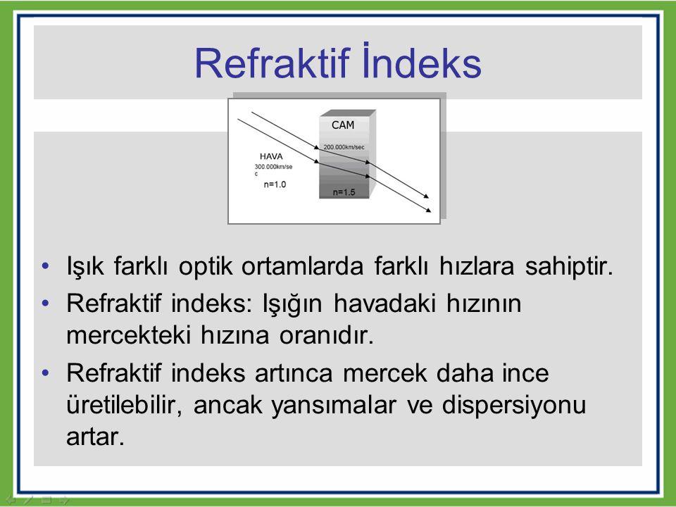 Refraktif İndeks Işık farklı optik ortamlarda farklı hızlara sahiptir. Refraktif indeks: Işığın havadaki hızının mercekteki hızına oranıdır. Refraktif