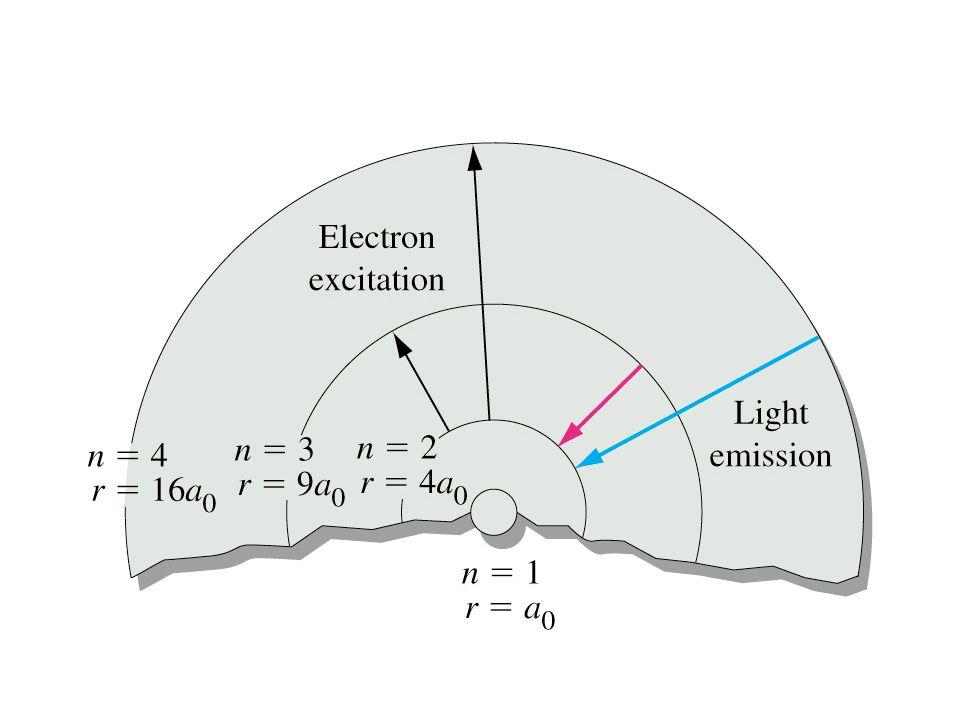 Infrared Spektroskopisi Anorganik ve organik türlerin teşhisi için kullanılır.