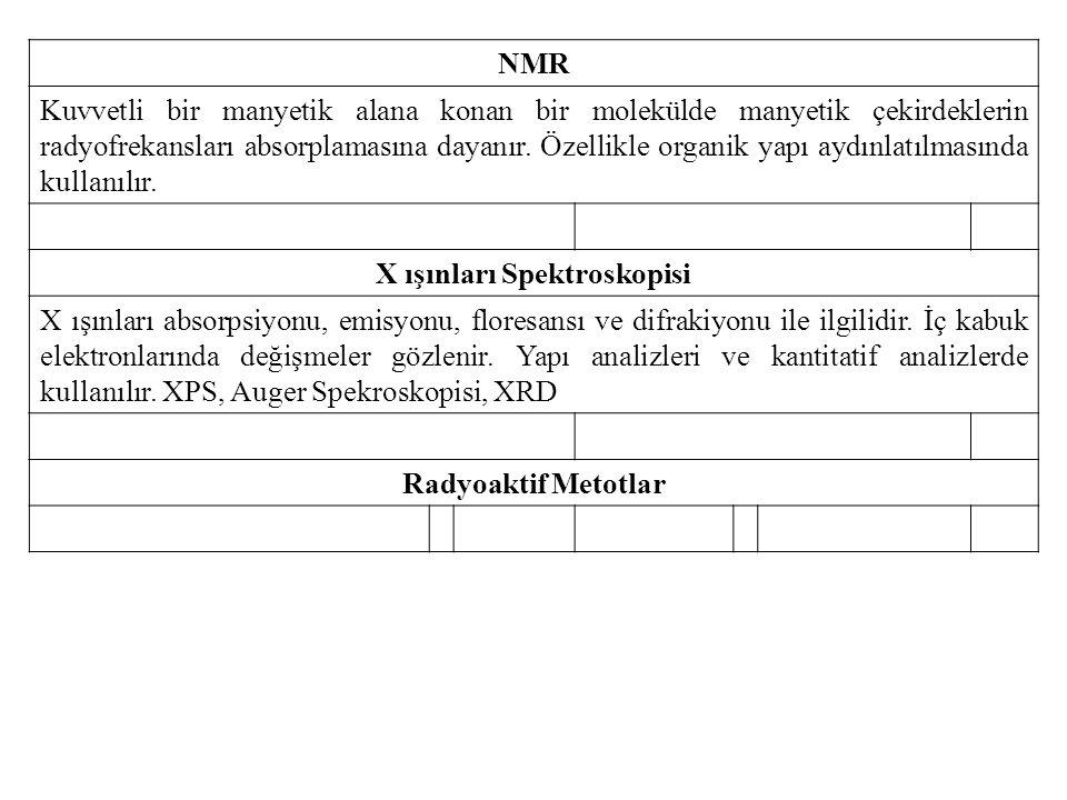 NMR Kuvvetli bir manyetik alana konan bir molekülde manyetik çekirdeklerin radyofrekansları absorplamasına dayanır.