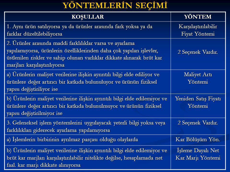 YÖNTEMLERİN SEÇİMİ KOŞULLARYÖNTEM 1.