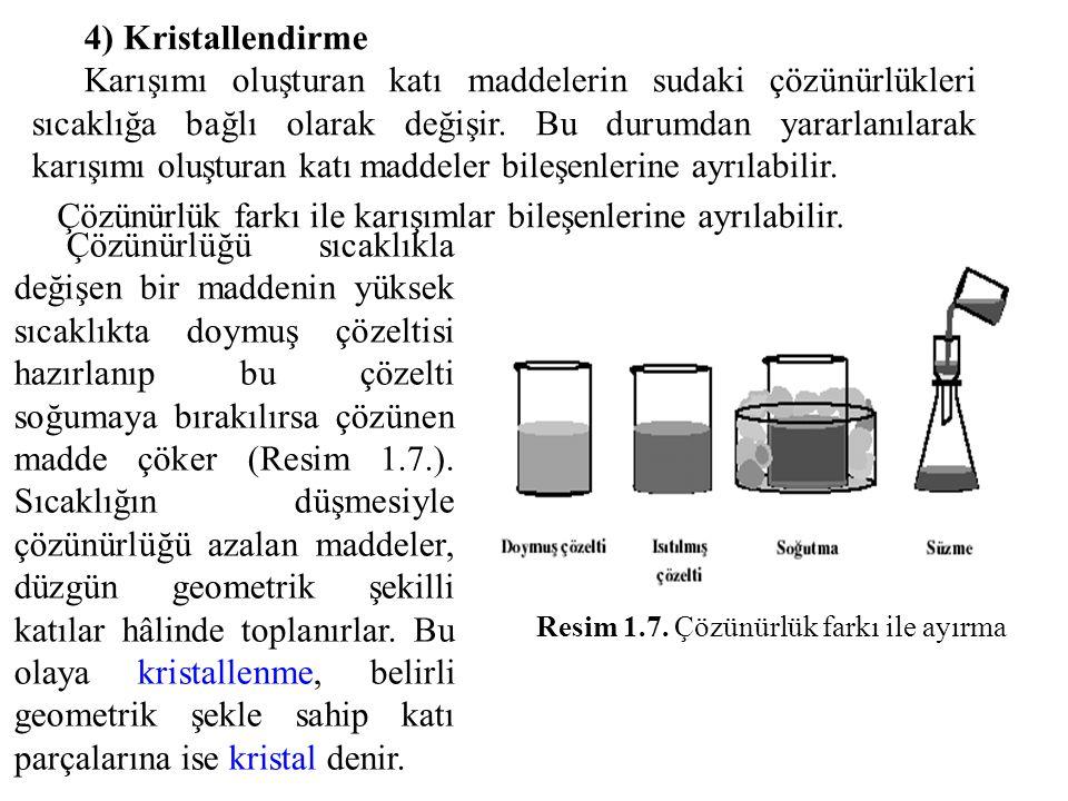 4) Kristallendirme Karışımı oluşturan katı maddelerin sudaki çözünürlükleri sıcaklığa bağlı olarak değişir. Bu durumdan yararlanılarak karışımı oluştu
