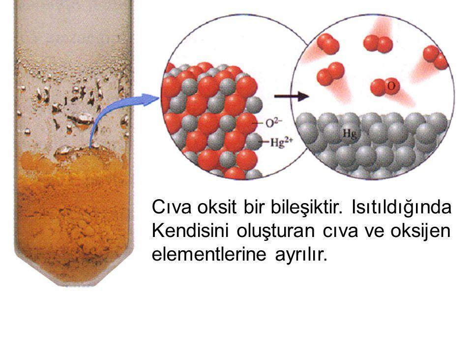Cıva oksit bir bileşiktir. Isıtıldığında Kendisini oluşturan cıva ve oksijen elementlerine ayrılır.