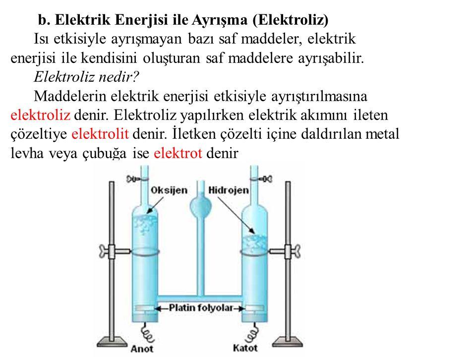 b. Elektrik Enerjisi ile Ayrışma (Elektroliz) Isı etkisiyle ayrışmayan bazı saf maddeler, elektrik enerjisi ile kendisini oluşturan saf maddelere ayrı