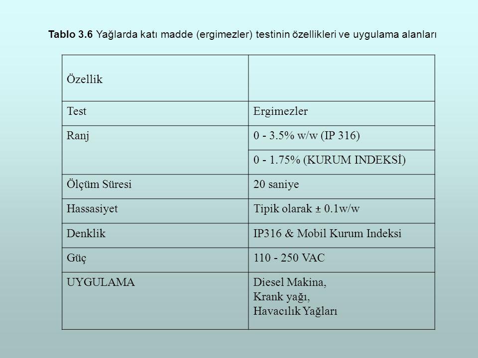 Tablo 3.6 Yağlarda katı madde (ergimezler) testinin özellikleri ve uygulama alanları Özellik TestErgimezler Ranj0 - 3.5% w/w (IP 316) 0 - 1.75% (KURUM