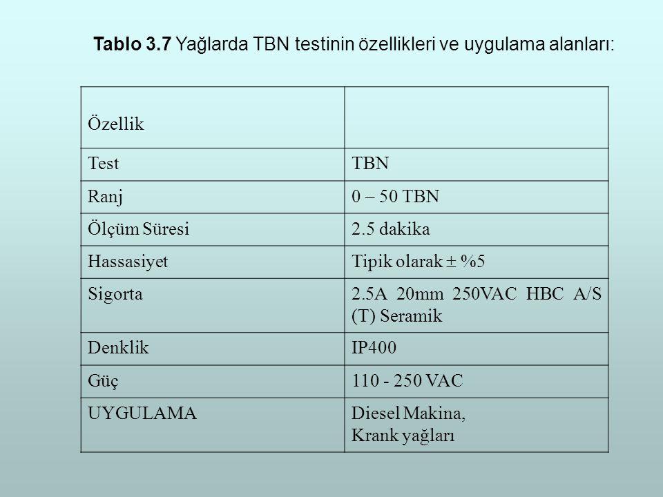 Tablo 3.7 Yağlarda TBN testinin özellikleri ve uygulama alanları: Özellik TestTBN Ranj0 – 50 TBN Ölçüm Süresi2.5 dakika Hassasiyet Tipik olarak  %5 S