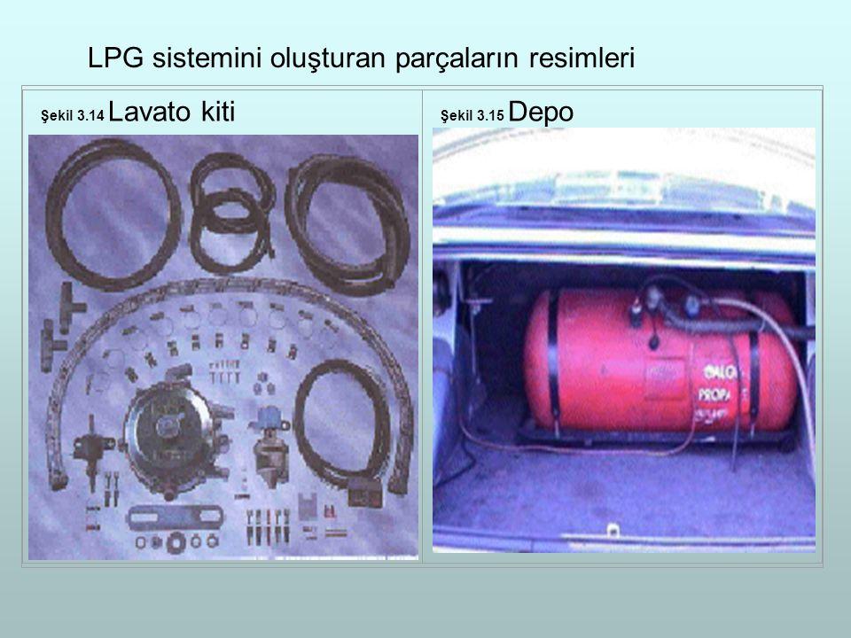 LPG sistemini oluşturan parçaların resimleri Şekil 3.14 Lavato kiti Şekil 3.15 Depo