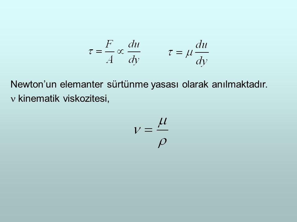 Newton'un elemanter sürtünme yasası olarak anılmaktadır. kinematik viskozitesi,