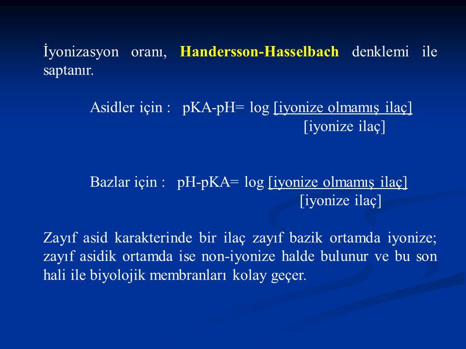 İyonizasyon oranı, Handersson-Hasselbach denklemi ile saptanır. Asidler için : pKA-pH= log [iyonize olmamış ilaç] [iyonize ilaç] Bazlar için : pH-pKA=