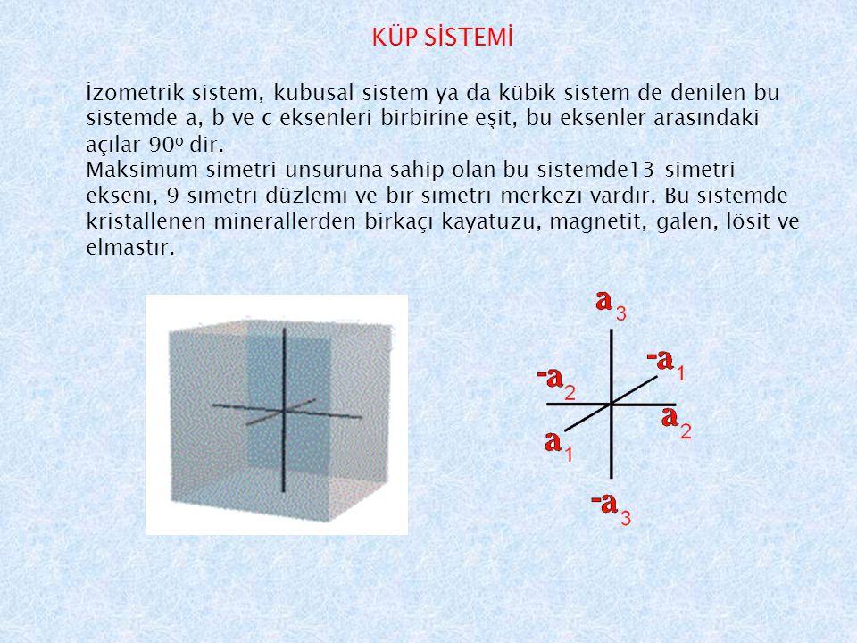 KÜP SİSTEMİ İzometrik sistem, kubusal sistem ya da kübik sistem de denilen bu sistemde a, b ve c eksenleri birbirine eşit, bu eksenler arasındaki açılar 90 o dir.