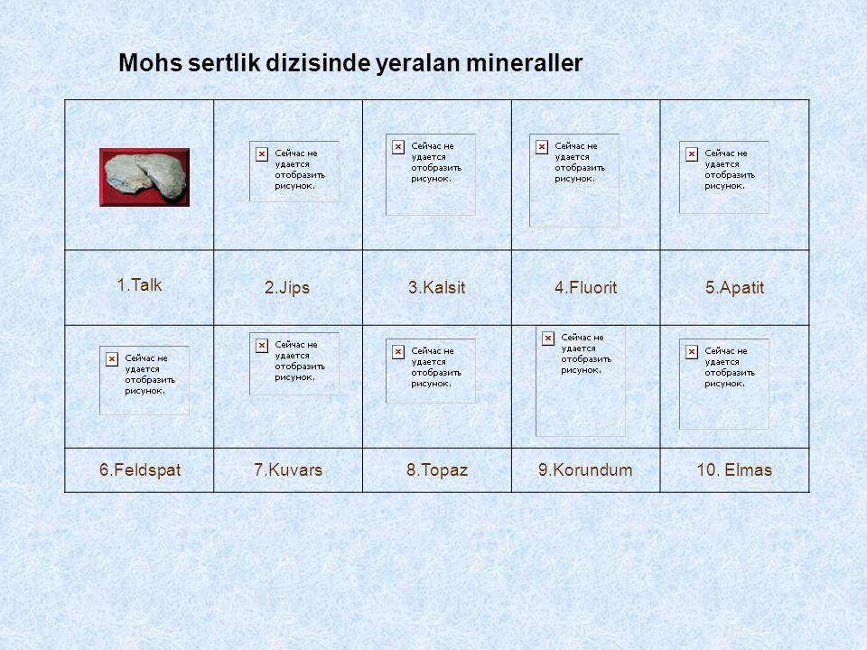 1.Talk 2.Jips3.Kalsit4.Fluorit5.Apatit 6.Feldspat7.Kuvars8.Topaz9.Korundum10. Elmas Mohs sertlik dizisinde yeralan mineraller