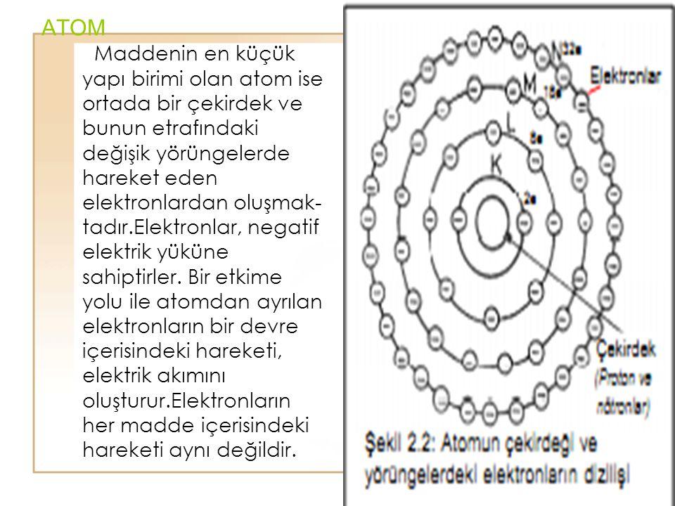 14 ATOM Maddenin en küçük yapı birimi olan atom ise ortada bir çekirdek ve bunun etrafındaki değişik yörüngelerde hareket eden elektronlardan oluşmak