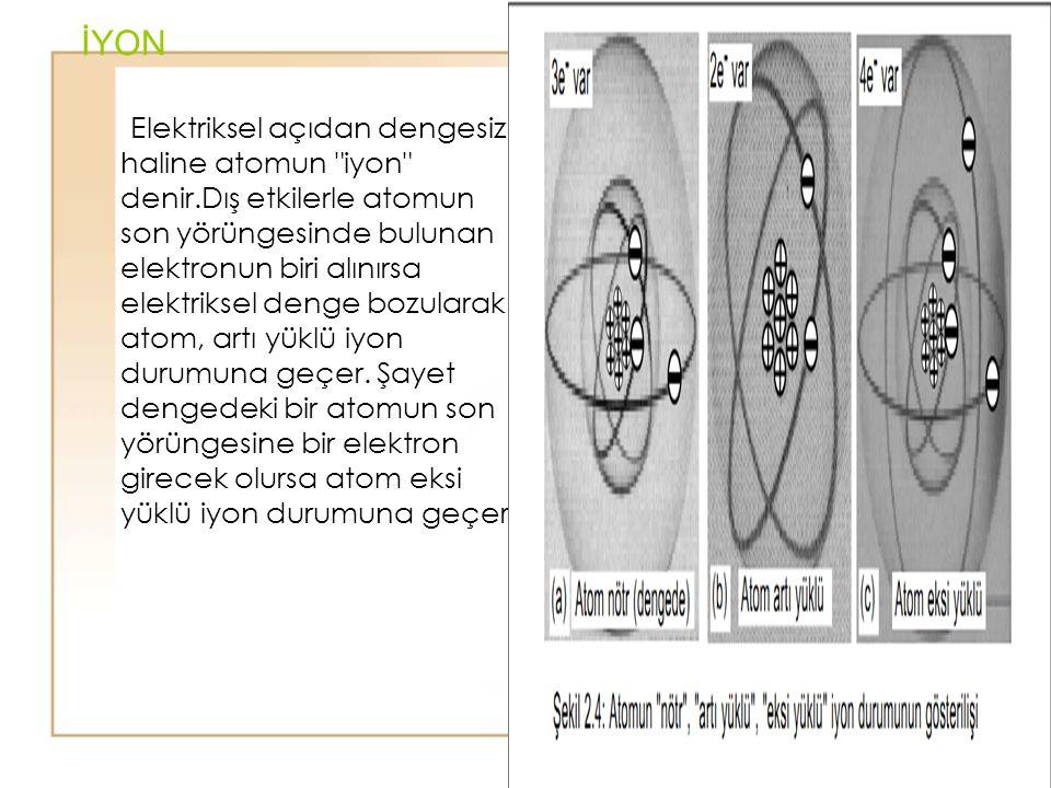 16 İYON Elektriksel açıdan dengesiz haline atomun