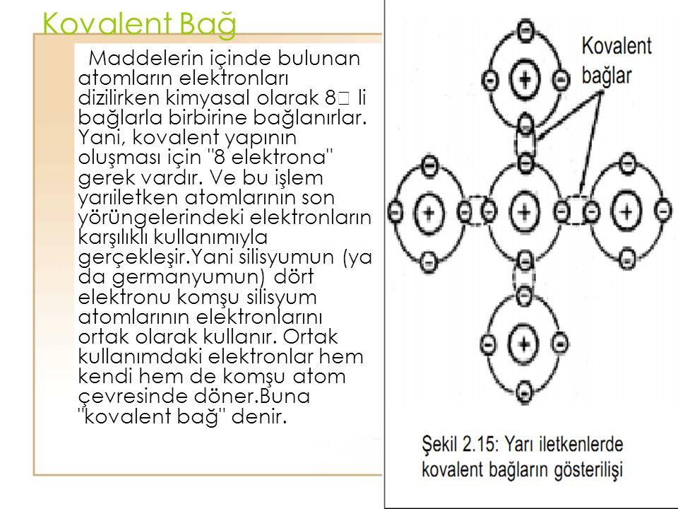 22 Kovalent Bağ Maddelerin içinde bulunan atomların elektronları dizilirken kimyasal olarak 8' li bağlarla birbirine bağlanırlar. Yani, kovalent yapın