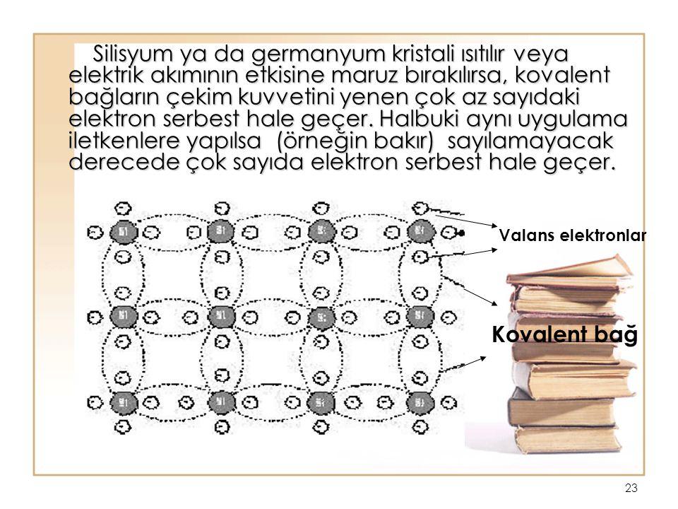 23 Kovalent bağ Valans elektronlar Silisyum ya da germanyum kristali ısıtılır veya elektrik akımının etkisine maruz bırakılırsa, kovalent bağların çek