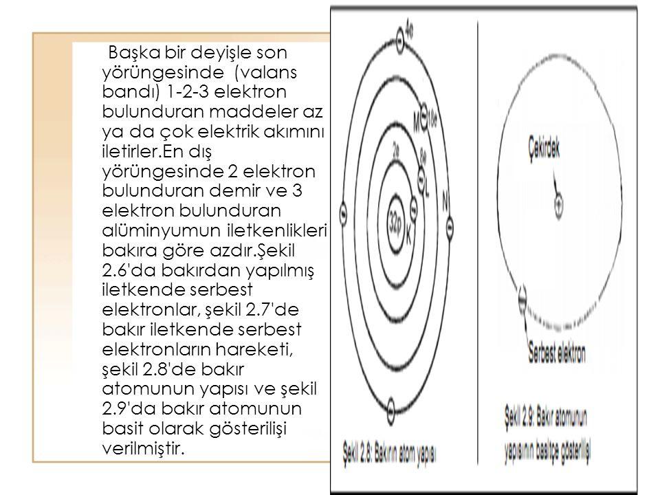27 Başka bir deyişle son yörüngesinde (valans bandı) 1-2-3 elektron bulunduran maddeler az ya da çok elektrik akımını iletirler.En dış yörüngesinde 2