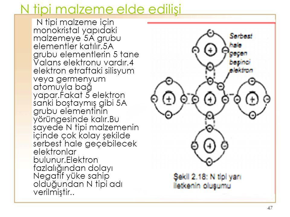 47 N tipi malzeme elde edilişi N tipi malzeme için monokristal yapıdaki malzemeye 5A grubu elementler katılır.5A grubu elementlerin 5 tane Valans elek
