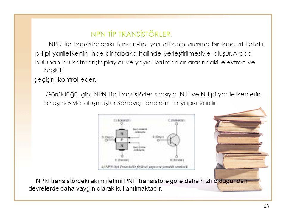 63 NPN TİP TRANSİSTÖRLER NPN tip transistörler;iki tane n-tipi yarıiletkenin arasına bir tane zıt tipteki p-tipi yarıiletkenin ince bir tabaka halinde