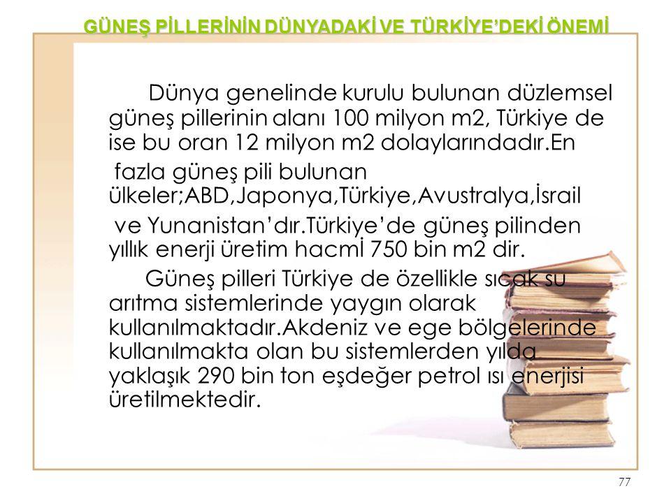 77 Dünya genelinde kurulu bulunan düzlemsel güneş pillerinin alanı 100 milyon m2, Türkiye de ise bu oran 12 milyon m2 dolaylarındadır.En fazla güneş p