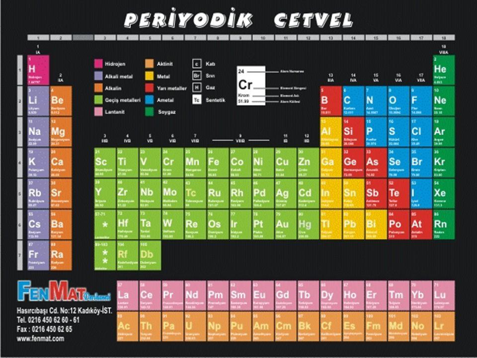 29 Yani, her atom nötr durumdadır.