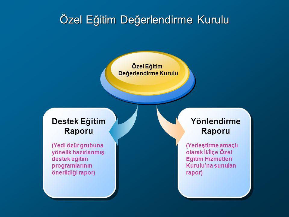 Özel Eğitim Değerlendirme Kurulu Yönlendirme Raporu Destek Eğitim Raporu Özel Eğitim Değerlendirme Kurulu (Yerleştirme amaçlı olarak İl/İlçe Özel Eğit